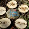 Forest School Elements | Rewilding Adventure